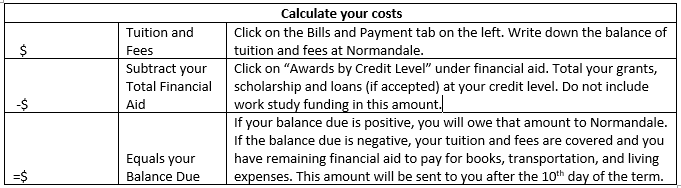 Calculate your costs